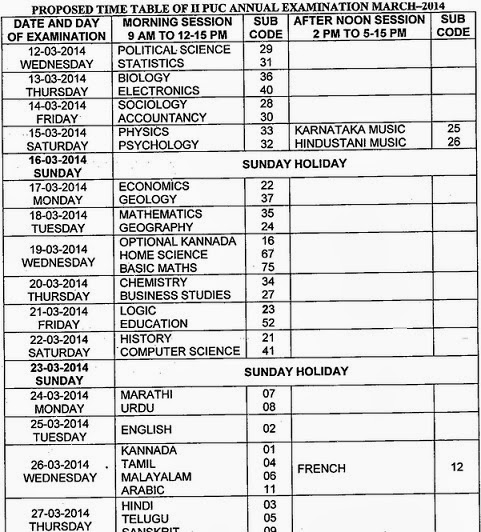 Karnataka 2nd PUC Exams Timetable for 2014