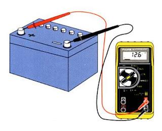 Car battery test levels symptoms