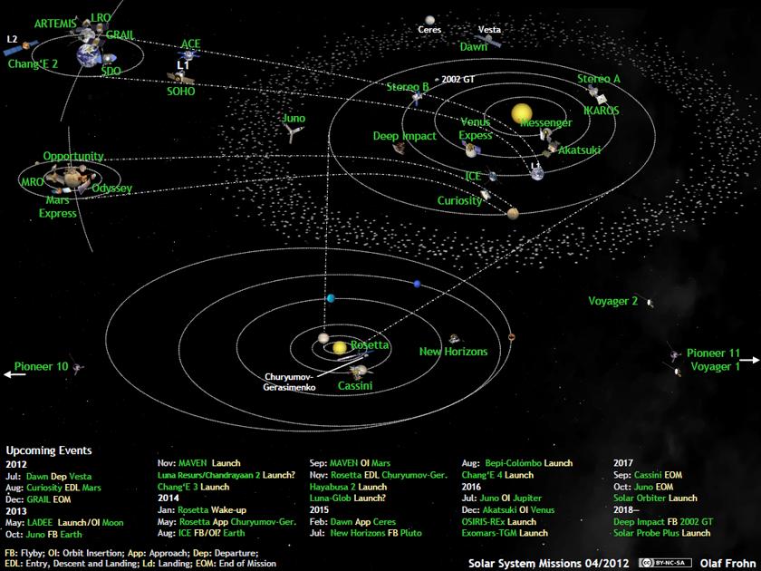 solar system my eco map - photo #10