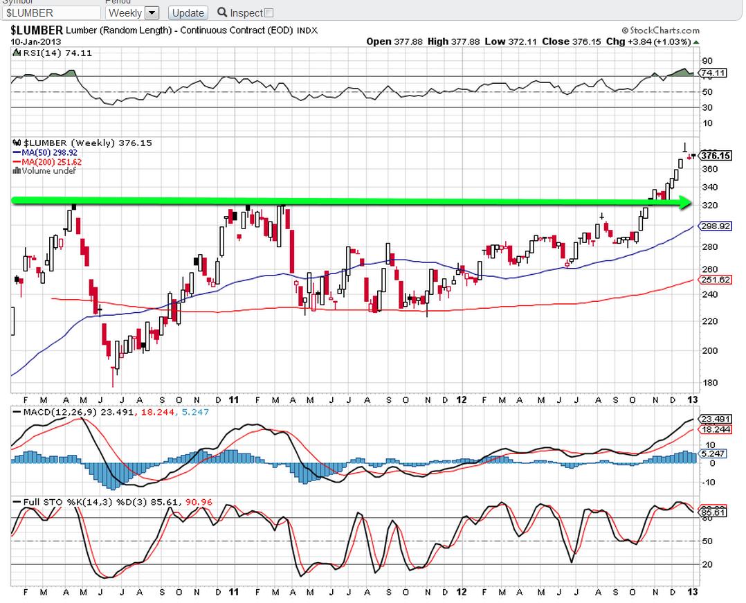 Strawberry Blonde's Market Summary: Trade Balance Deficit ...
