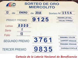 sorteo-miercoles-13-de-enero-2016-loteria-nacional-de-panama-miercolito