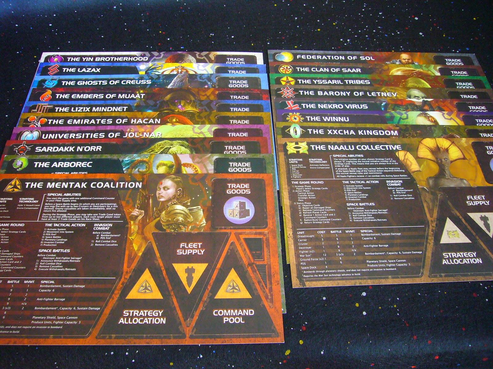 twilight imperium race sheets pdf