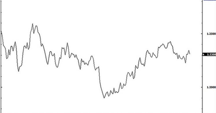cara trading binary bagi pemula