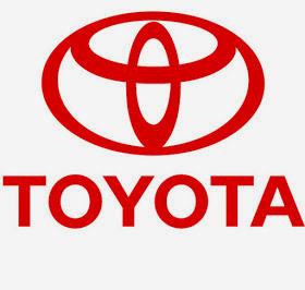 Harga Toyota Jakarta