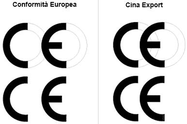 Marchio CE originale e Cina Export