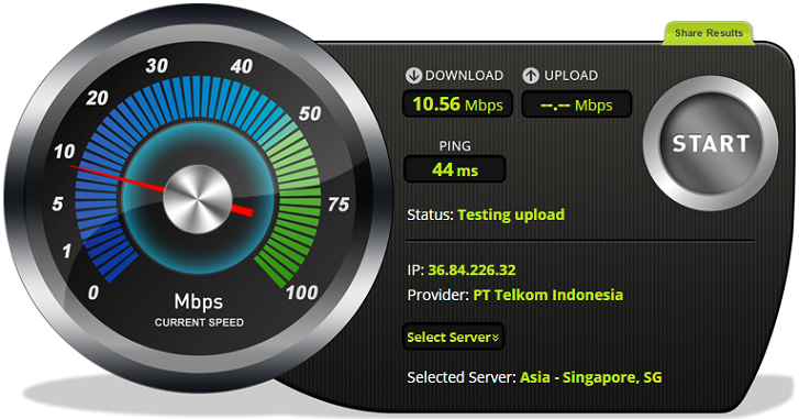 Situs Tes Kecepatan Internet