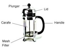 french press coffee instructions for coffee lovers. Black Bedroom Furniture Sets. Home Design Ideas
