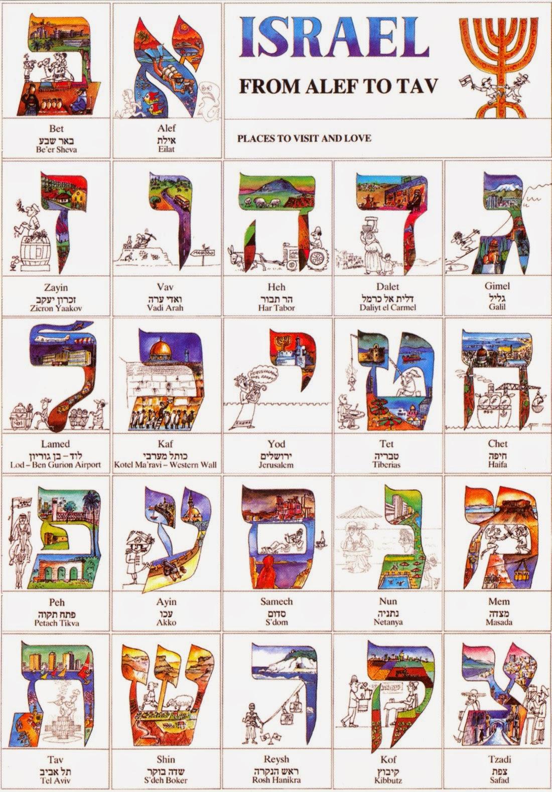 postcard, israel, alef, tav, alphabet, hebrew