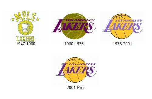 NBA Historical Logos