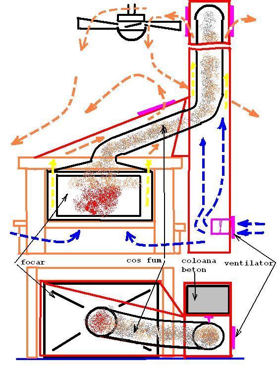 Печь для воздушного отопления дома своими руками 48