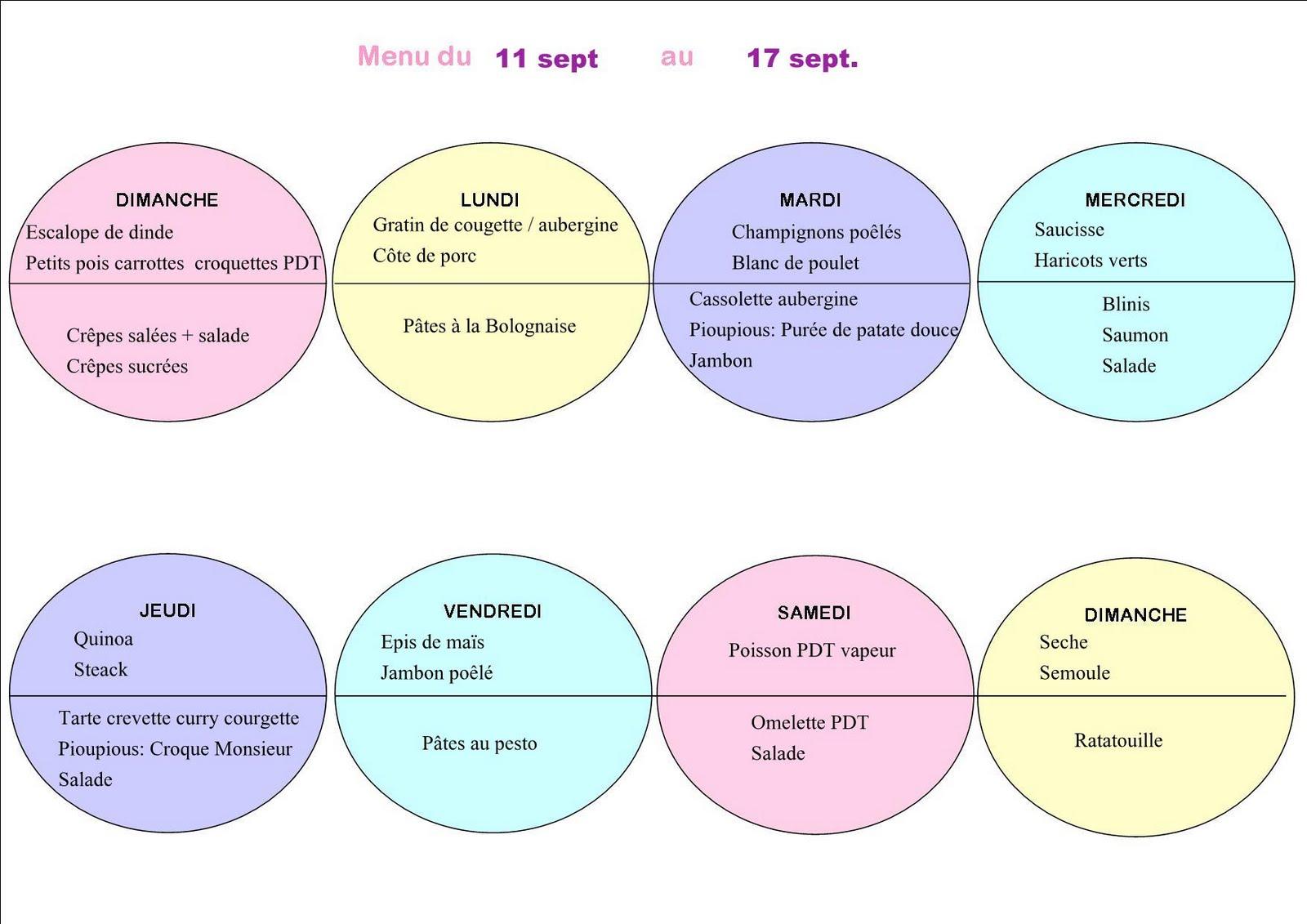 Emma poule menu semaine 37 - Cuisiner le dimanche pour la semaine ...
