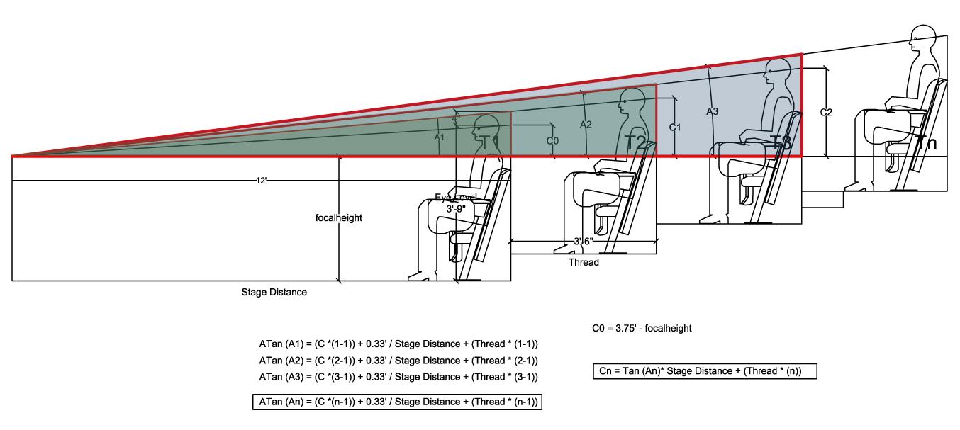 concept 2 model c manual