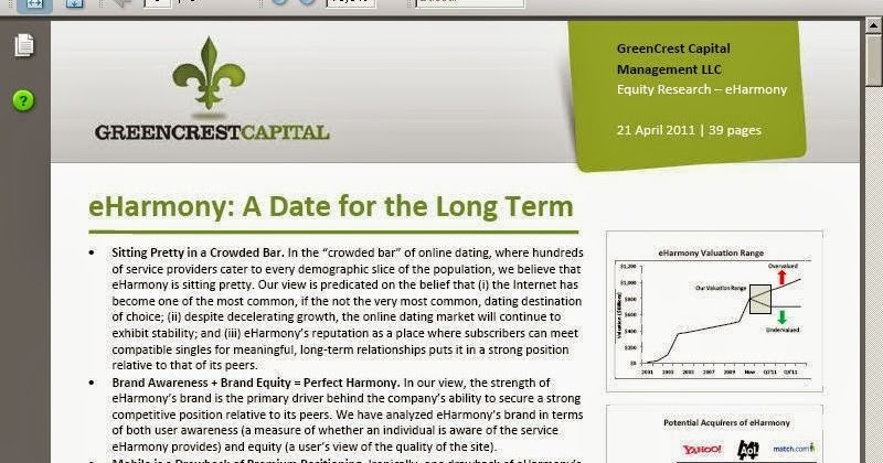 Online dating ipo
