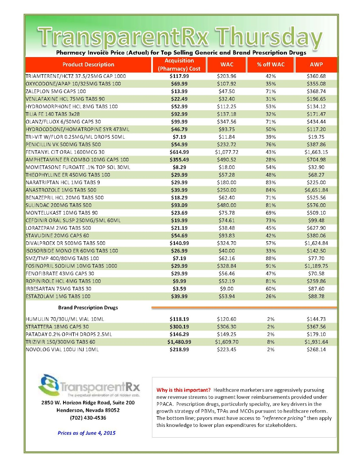 Healthcare alliance rxrelief - How To Determine If Your Company Or Client Is Overpaying