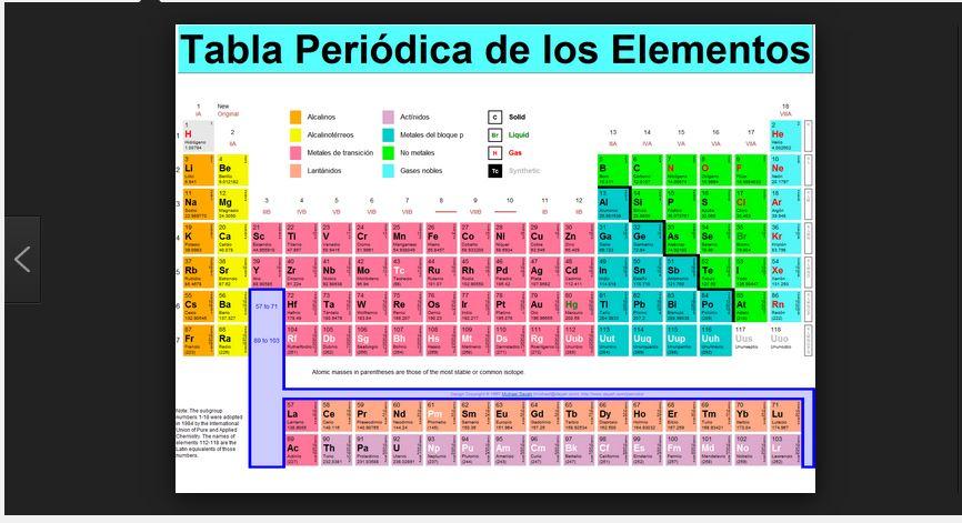 Prof alberto del rio publisher tabla periodica practica word art urtaz Image collections