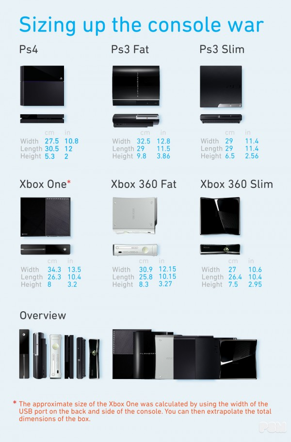 PS4 vs  Xbox One Console Size ComparisonXbox One Vs Ps4 Size