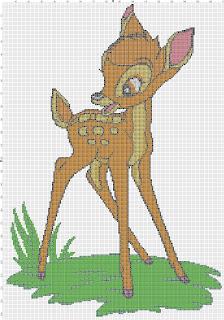 esquema de Bambi