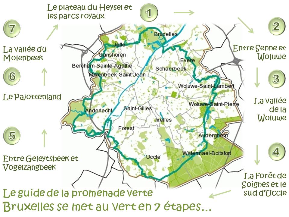 Guide de la promenade verte à Bruxelles - Quand Bruxelles se met au vert en 7 étapes  (Julie Galand - Anne Croquet - éditions Renaissance du Livre) - Bruxelles-Bruxellons