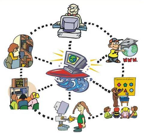 Medios de comunicación para niños de primaria - Imagui