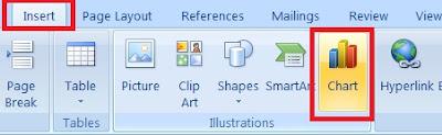 Chart, Grafik, Microsoft Word 2007