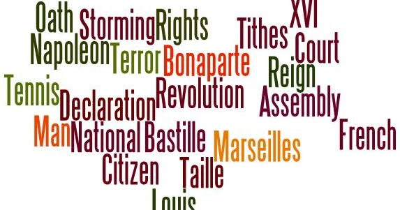 french revolution and questions Enlightenment and french revolution test tools copy this to my account e- mail to a friend find other activities start over print help brett coffman.