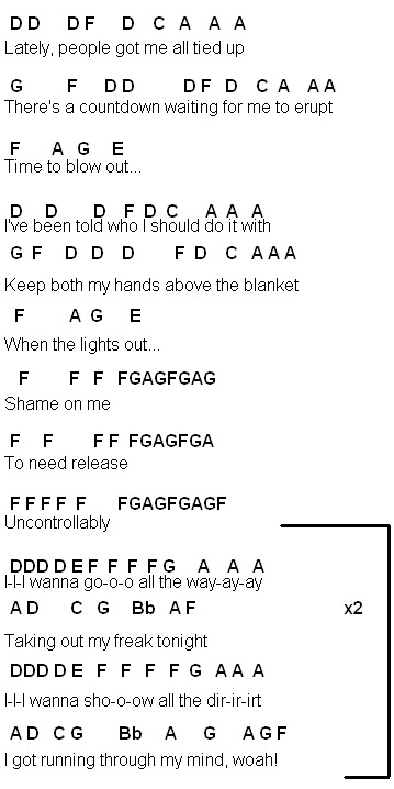 Flute Sheet Music I Wanna Go