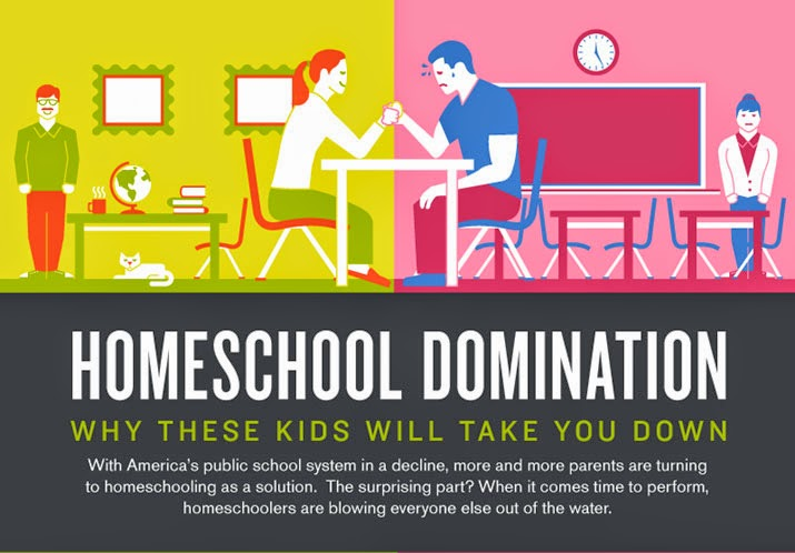 debate homeschooling