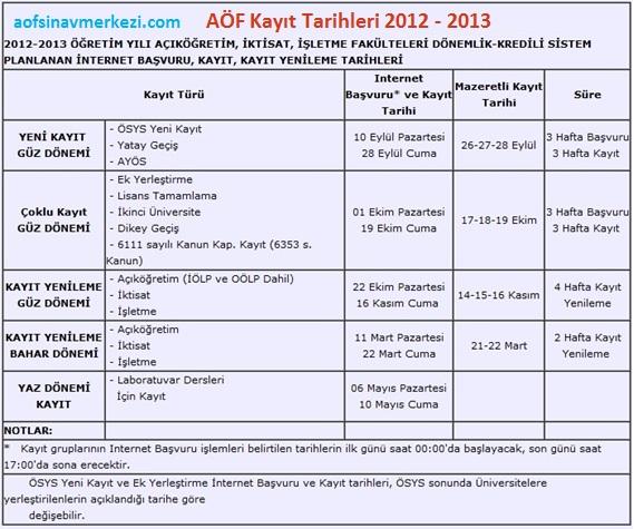 2012 2013 aöf kayıt tarihleri