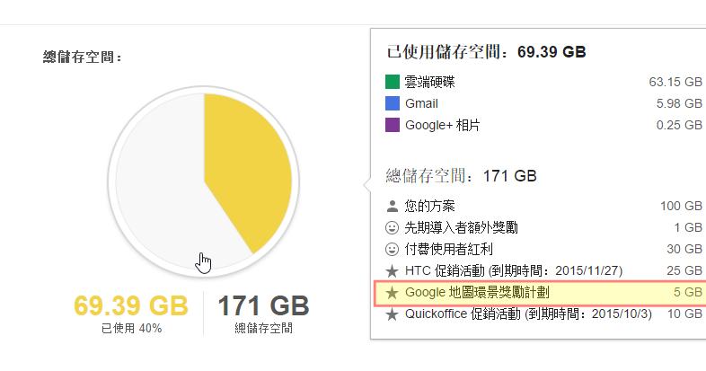 上傳 Google 地圖照片贈送雲端硬碟空間!你增加多少?