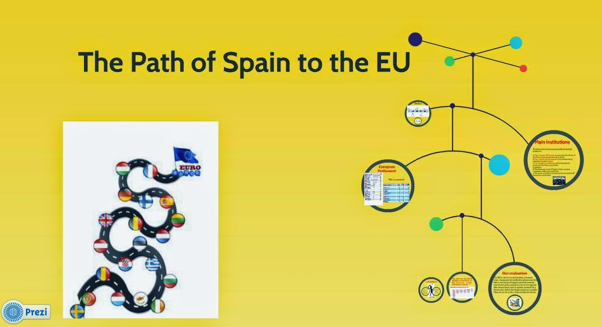 The Path of Spain to the EU