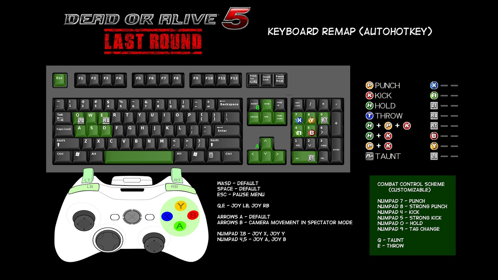 onigiri mods   dead or alive 5 last round  keyboard remap  autohotkey