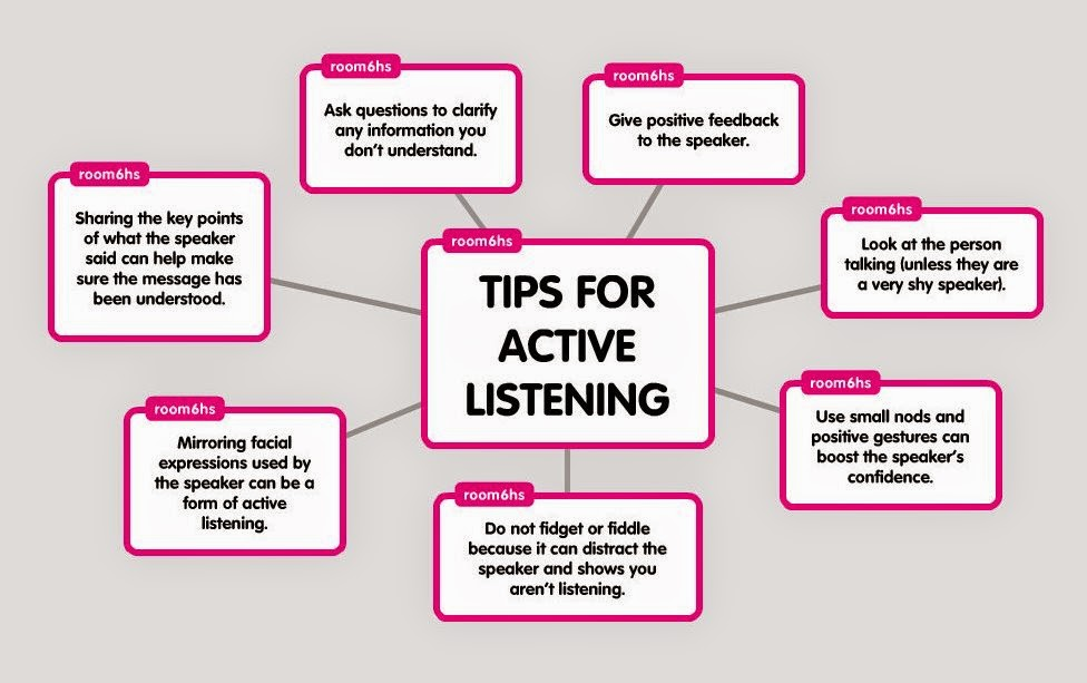 effective listener essay Most importantly, it is the benefits and importance of active listening that make listening the most essential part of effective communication being skilled at active listening offers great benefit of active learning.