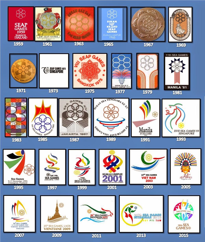 Southeast Asian Games Southeast Asian Games Logos