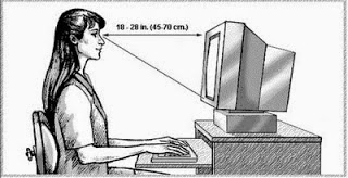 Cara Menggunakan komputer Dengan Betul