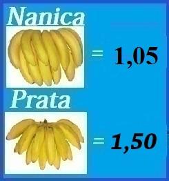 Cotação da Banana   30/05 a 06/06