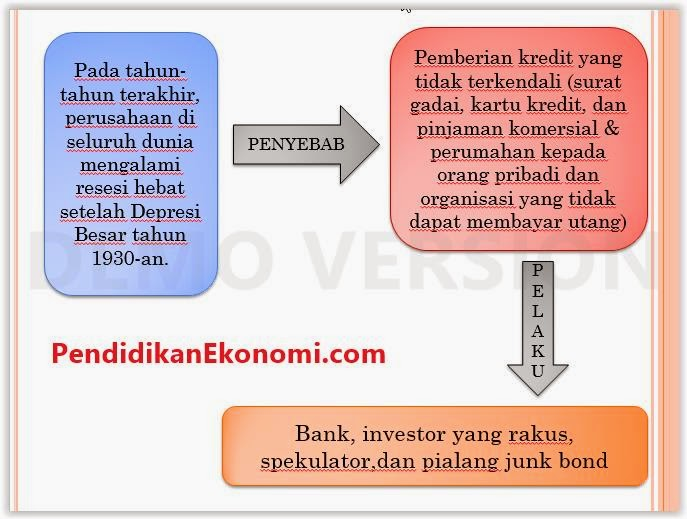 Slide Materi: Model Marketing 3.0 Masa Depan