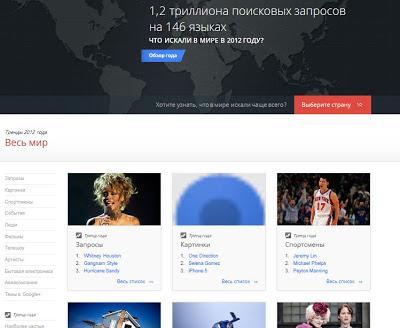 Самые популярные поисковые запросы 2012 года от Google