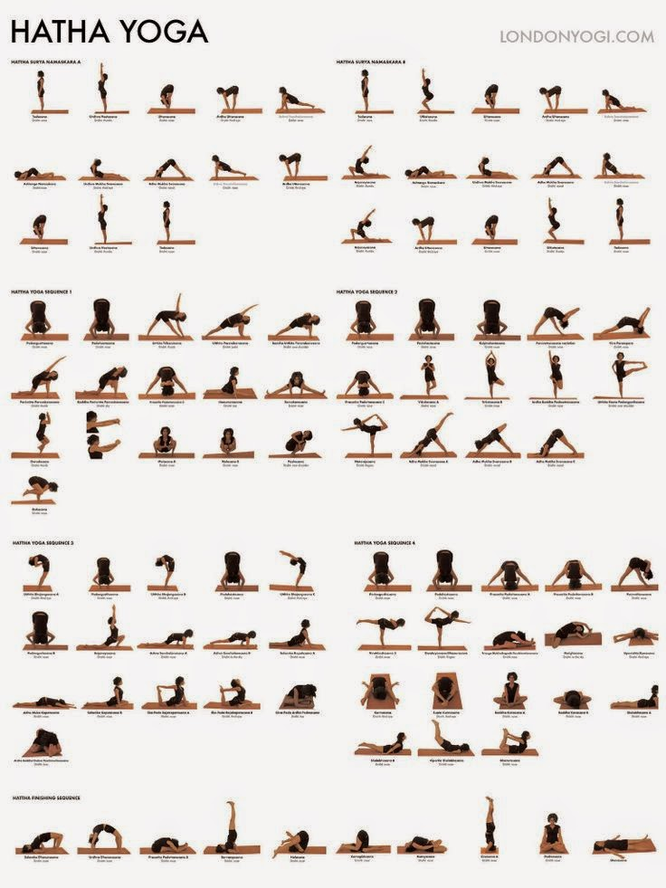 how to choose yoga style