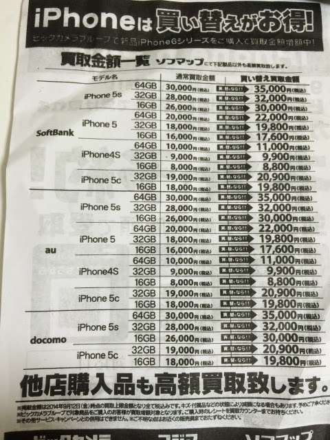 iPhone6を買う時の下取り価格表を調べてきた!