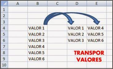 transpor, célula, valores