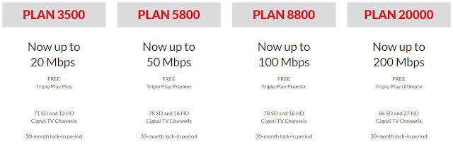 PLDT Home Fibr Plans