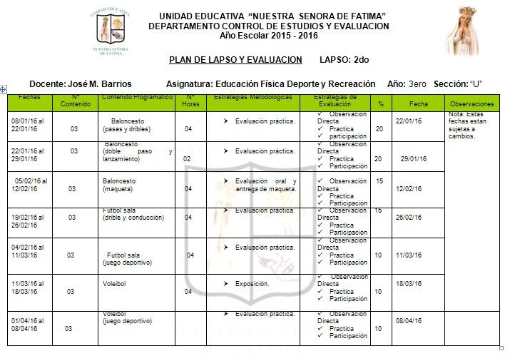 Unidad educativa nuestra se ora de f tima enero 2016 for Planificacion de educacion inicial