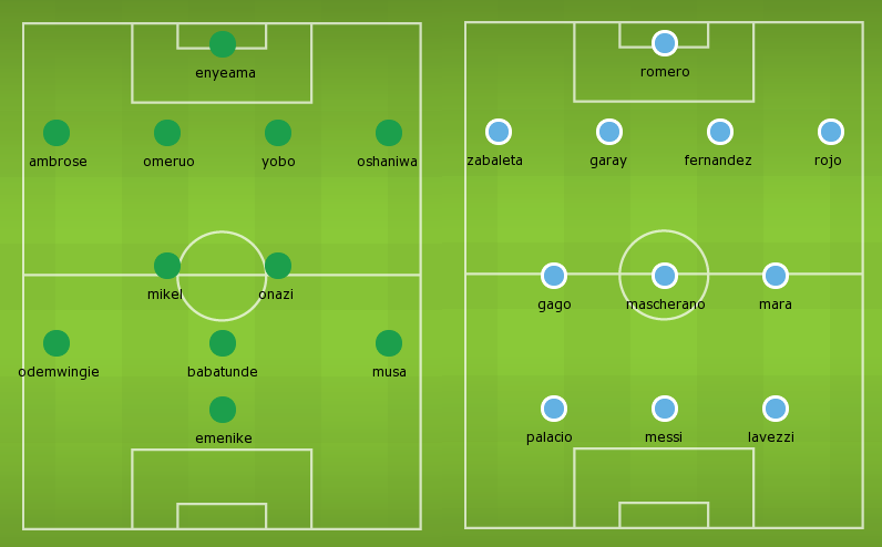 Possible Lineups: Nigeria vs Argentina