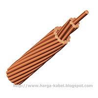 Kabel Voksel BCC