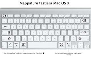 combinazioni tasti mac