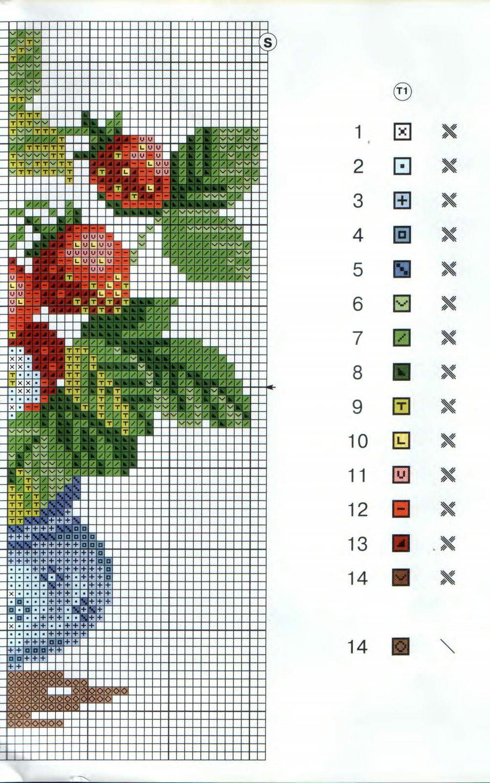 Схема земляники вышивка