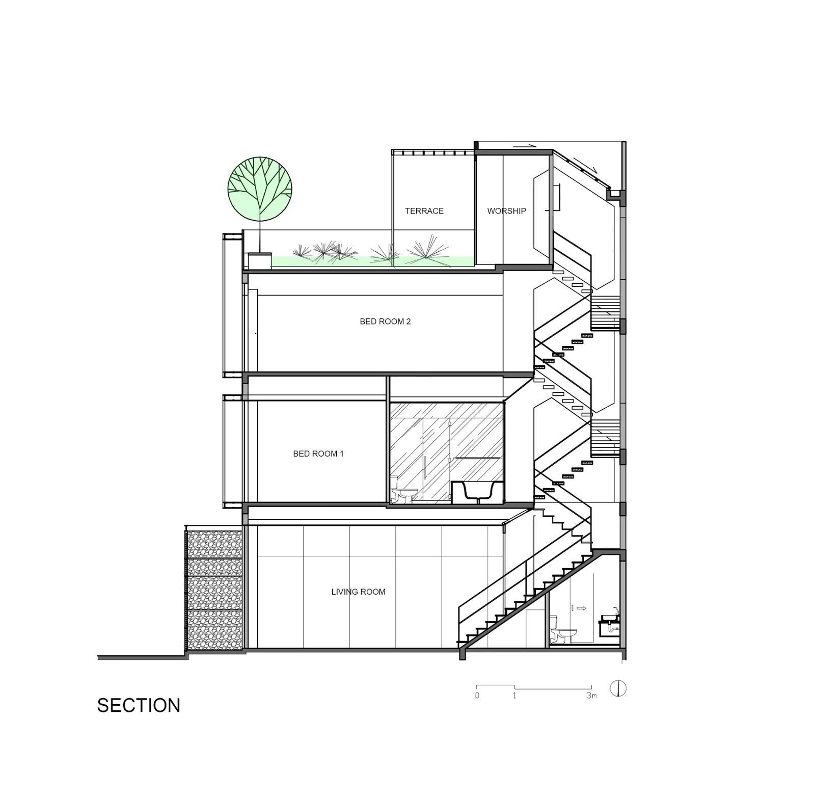 Gambar Potongan Rumah Di Lahan Sempit 3x10 Meter