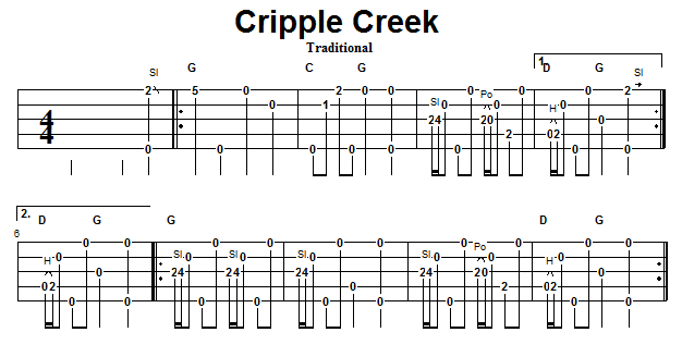 Banjo : banjo tablature for cripple creek Banjo Tablature in Banjo Tablature For Crippleu201a Banjo ...