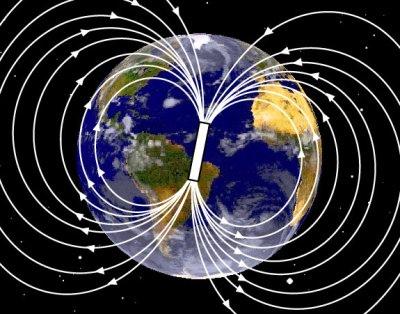 gravedad sobre la tierra: