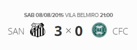 O placar de Santos 3x0 Coritiba pela 17ª Rodada do Brasileirão 2015